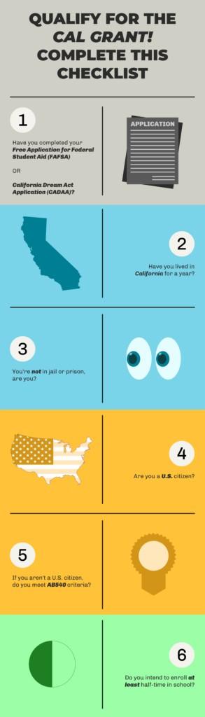 Cal Grant Guide Part 1